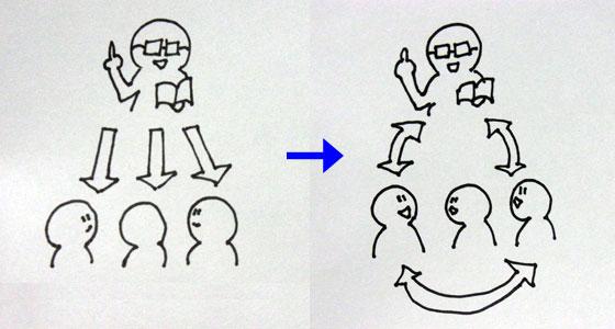 一方通行な授業ではなく、みんなで学ぶ楽しさ